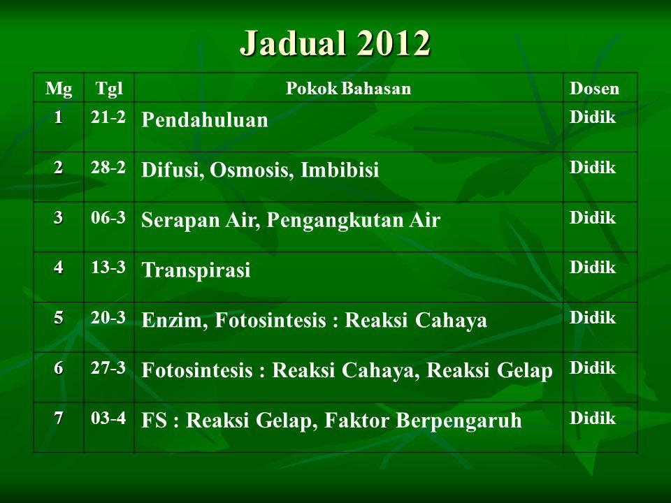 Jadual 2012 Pendahuluan Difusi, Osmosis, Imbibisi