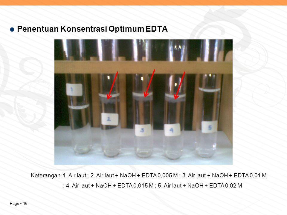 Penentuan Konsentrasi Optimum EDTA