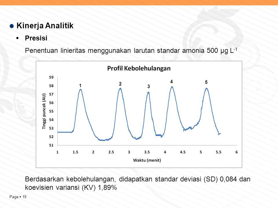 Penentuan linieritas menggunakan larutan standar amonia 500 µg L-1
