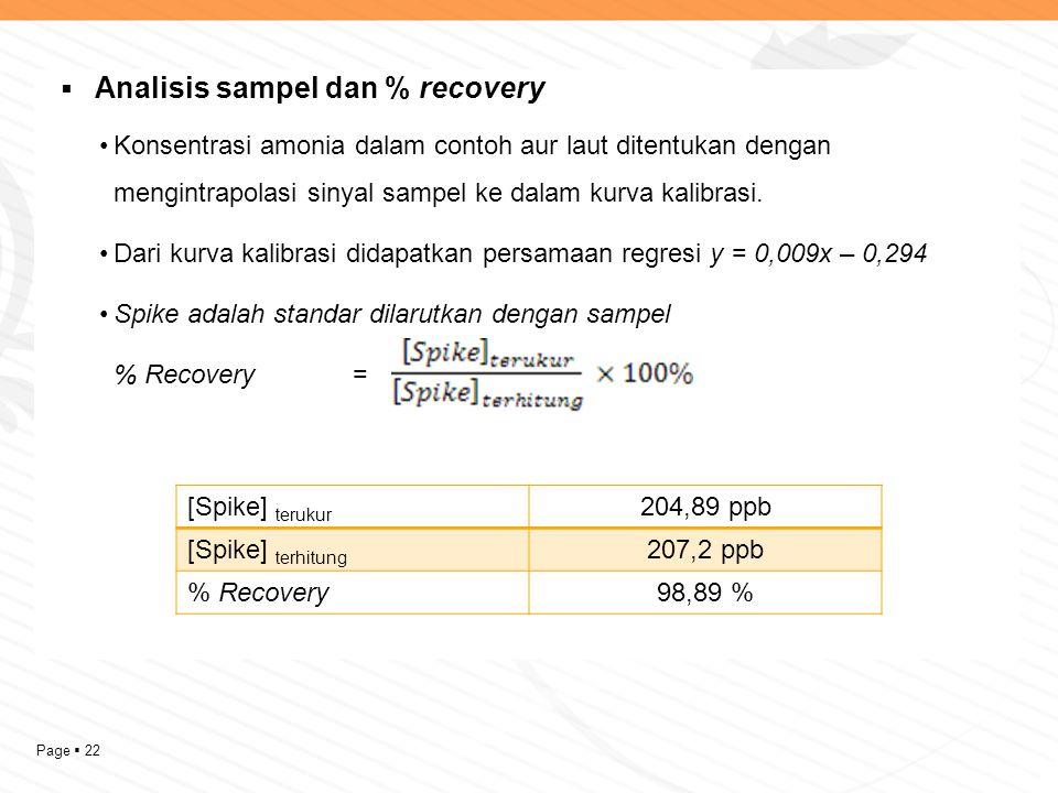 Analisis sampel dan % recovery