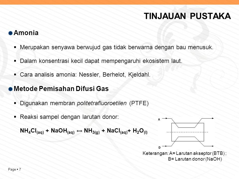 TINJAUAN PUSTAKA Amonia Metode Pemisahan Difusi Gas