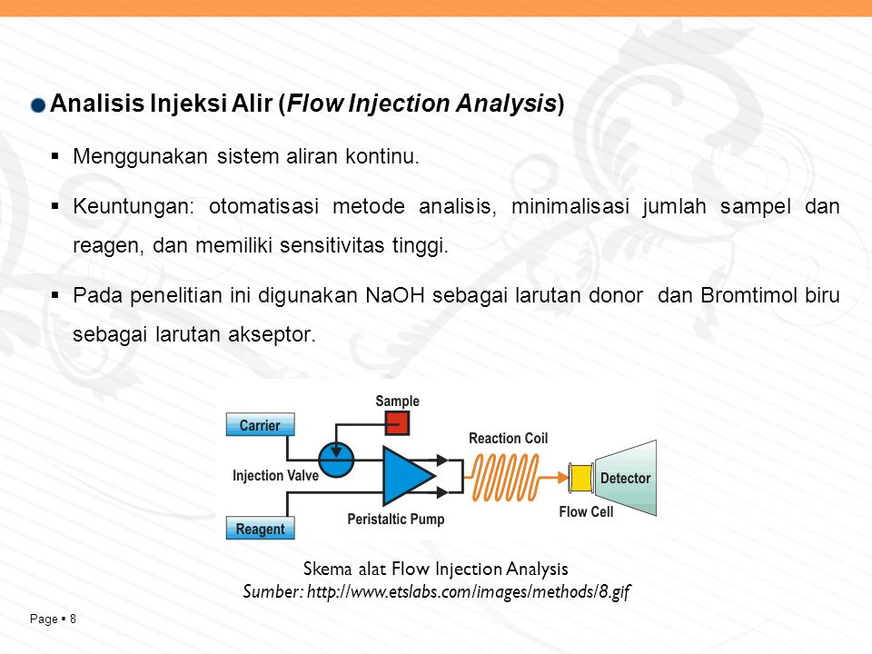 Analisis Injeksi Alir (Flow Injection Analysis)