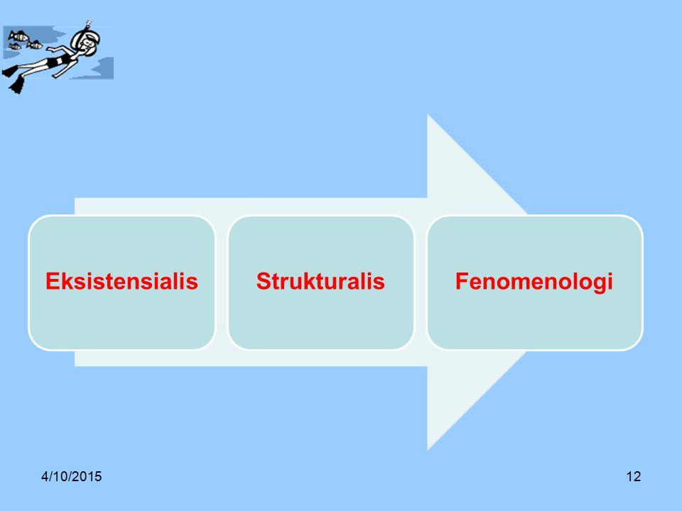 Eksistensialis Strukturalis Fenomenologi 4/10/2017