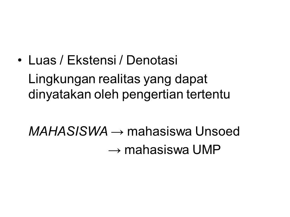 Luas / Ekstensi / Denotasi