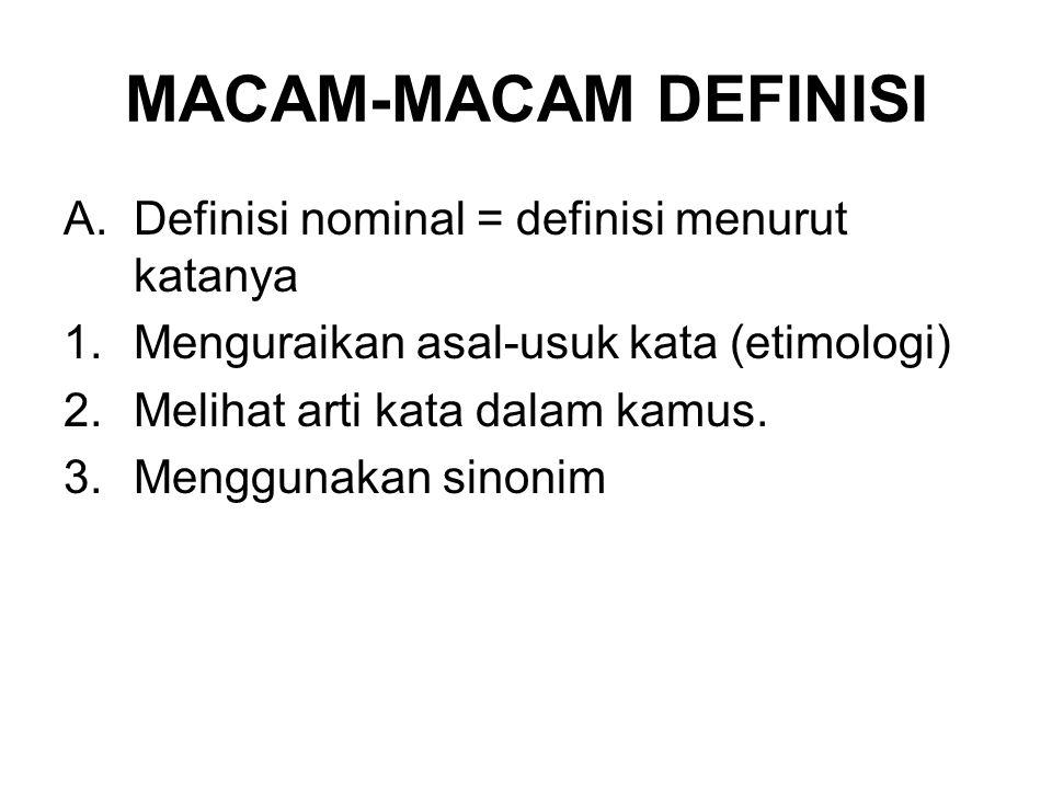 MACAM-MACAM DEFINISI Definisi nominal = definisi menurut katanya