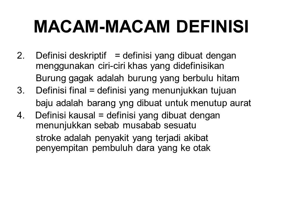 MACAM-MACAM DEFINISI Definisi deskriptif = definisi yang dibuat dengan menggunakan ciri-ciri khas yang didefinisikan.