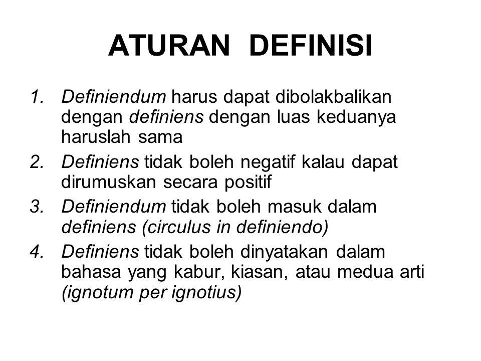 ATURAN DEFINISI Definiendum harus dapat dibolakbalikan dengan definiens dengan luas keduanya haruslah sama.