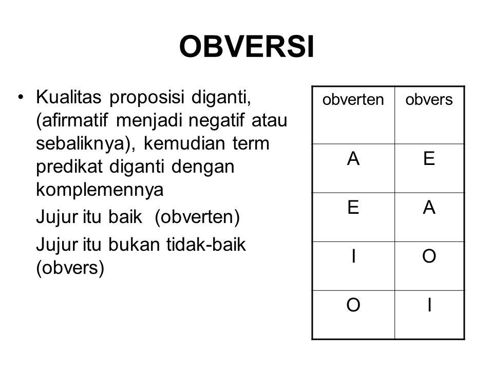 OBVERSI Kualitas proposisi diganti, (afirmatif menjadi negatif atau sebaliknya), kemudian term predikat diganti dengan komplemennya.