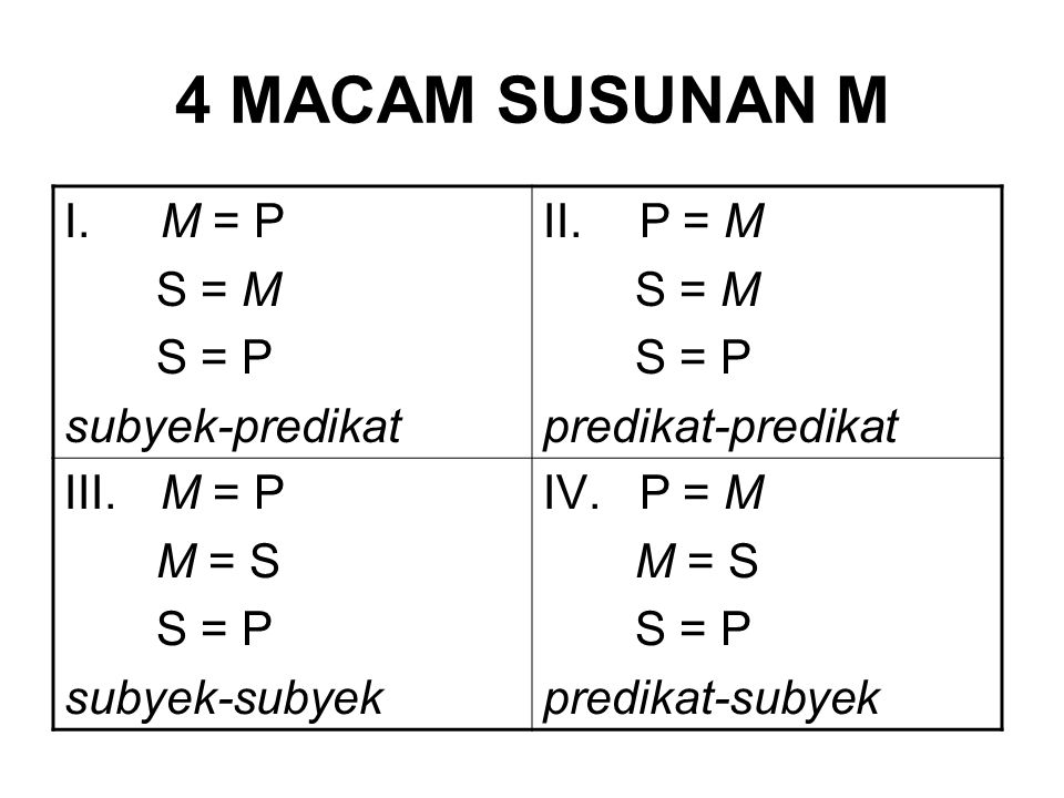 4 MACAM SUSUNAN M M = P S = M S = P subyek-predikat P = M