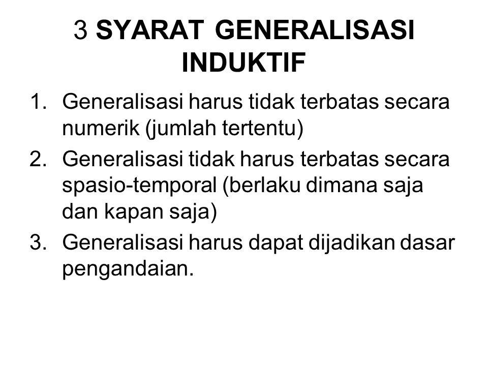 3 SYARAT GENERALISASI INDUKTIF