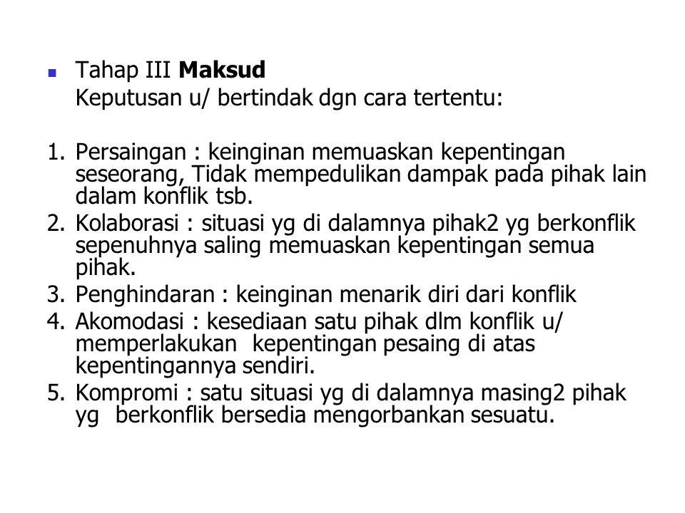 Tahap III Maksud Keputusan u/ bertindak dgn cara tertentu: