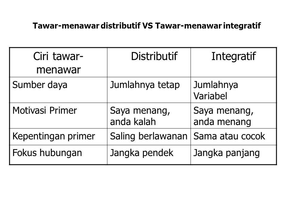 Tawar-menawar distributif VS Tawar-menawar integratif
