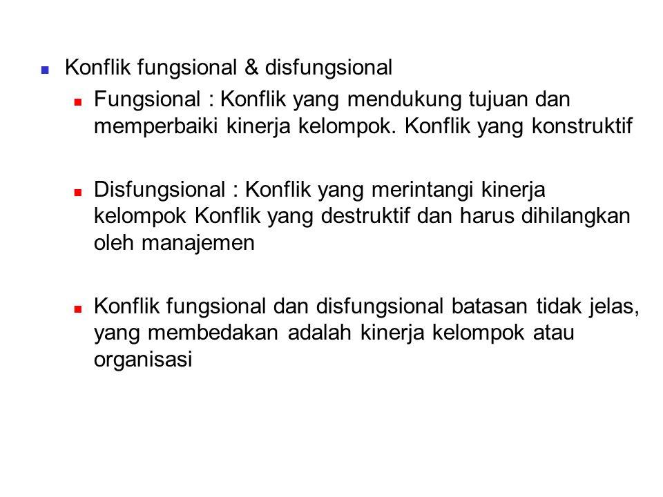 Konflik fungsional & disfungsional