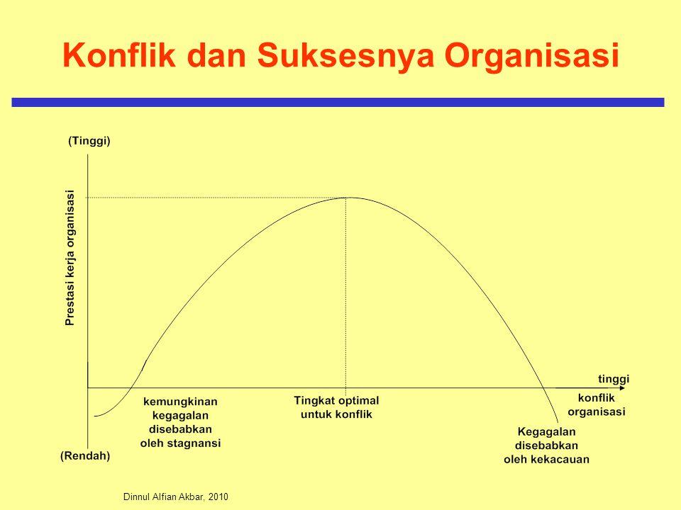 Konflik dan Suksesnya Organisasi