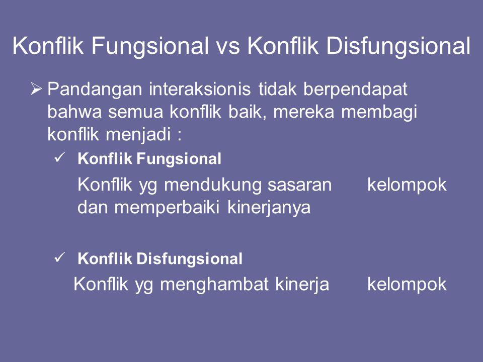 Konflik Fungsional vs Konflik Disfungsional