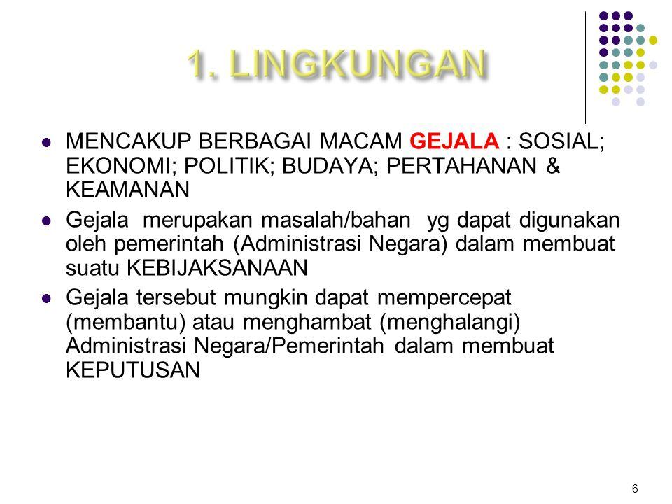 1. LINGKUNGAN MENCAKUP BERBAGAI MACAM GEJALA : SOSIAL; EKONOMI; POLITIK; BUDAYA; PERTAHANAN & KEAMANAN.