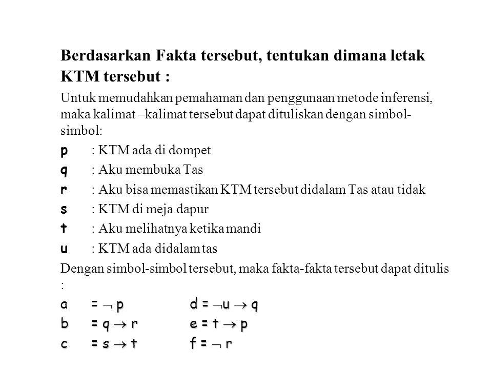 Berdasarkan Fakta tersebut, tentukan dimana letak KTM tersebut :