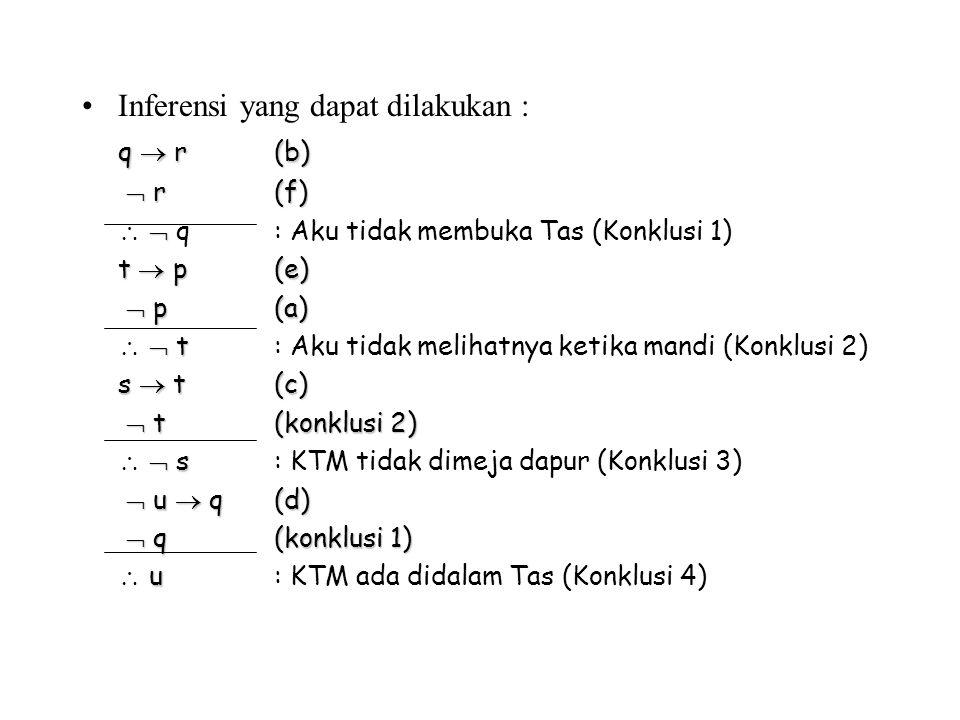 Inferensi yang dapat dilakukan : q  r (b)