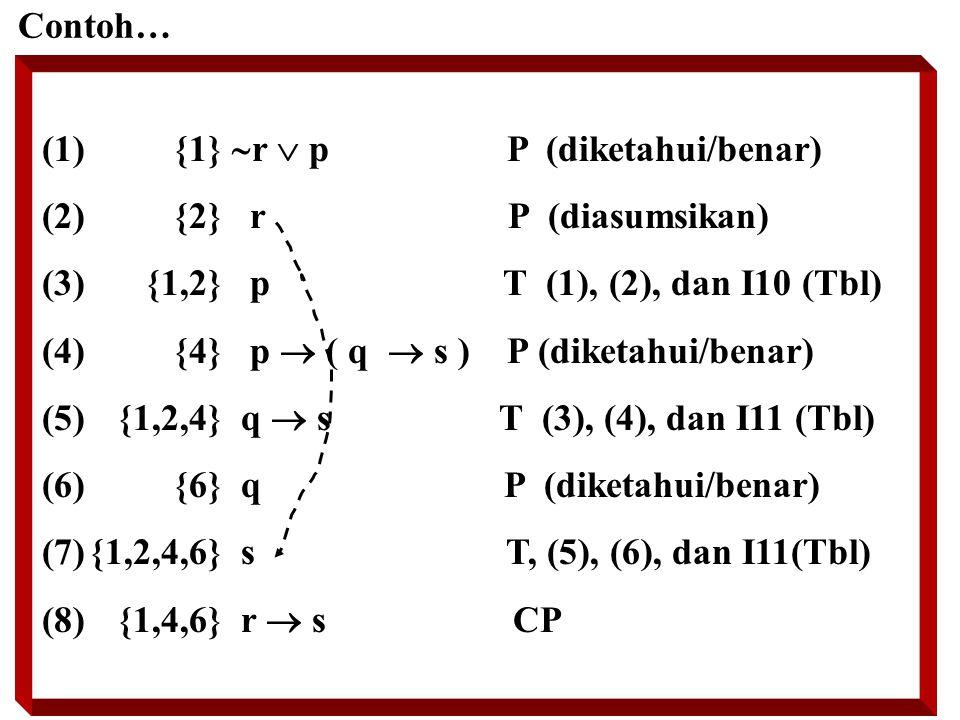 Contoh… {1} r  p P (diketahui/benar) {2} r P (diasumsikan)