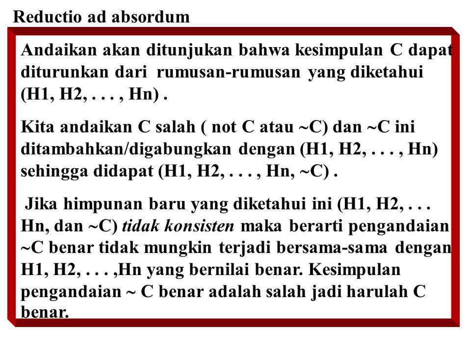 Reductio ad absordum Andaikan akan ditunjukan bahwa kesimpulan C dapat diturunkan dari rumusan-rumusan yang diketahui (H1, H2, . . . , Hn) .