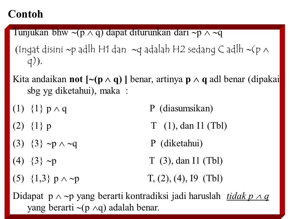 Contoh Tunjukan bhw (p  q) dapat diturunkan dari p  q
