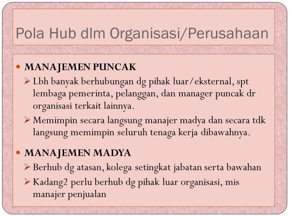 Pola Hub dlm Organisasi/Perusahaan
