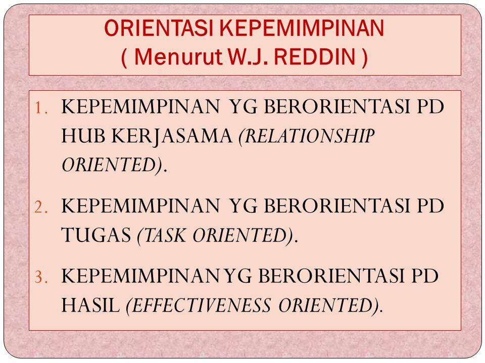 ORIENTASI KEPEMIMPINAN ( Menurut W.J. REDDIN )
