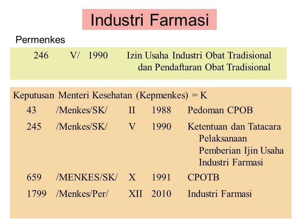 Industri Farmasi Permenkes 246 V/ 1990