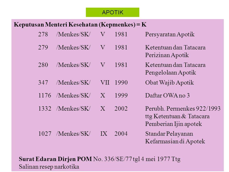 Keputusan Menteri Kesehatan (Kepmenkes) = K 278 /Menkes/SK/ V 1981