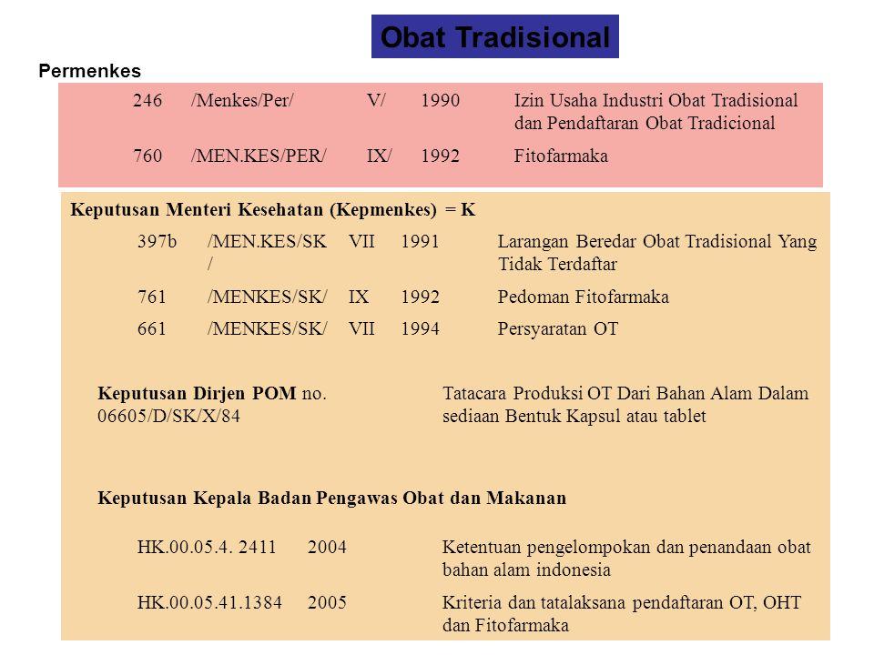 Obat Tradisional Permenkes 246 /Menkes/Per/ V/ 1990