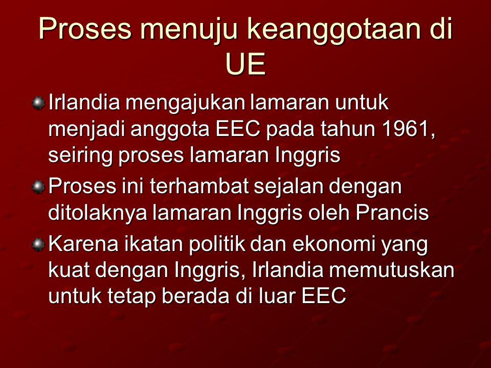 Proses menuju keanggotaan di UE