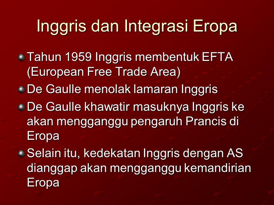 Inggris dan Integrasi Eropa