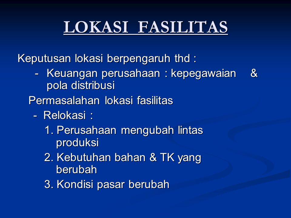 LOKASI FASILITAS Keputusan lokasi berpengaruh thd :