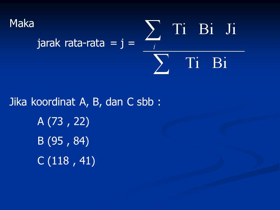 Maka jarak rata-rata = j = Jika koordinat A, B, dan C sbb : A (73 , 22) B (95 , 84) C (118 , 41)