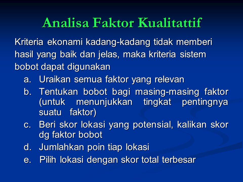 Analisa Faktor Kualitattif