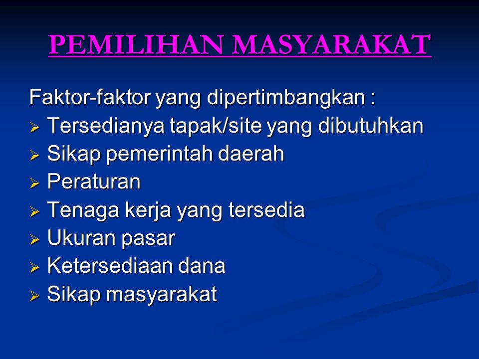 PEMILIHAN MASYARAKAT Faktor-faktor yang dipertimbangkan :