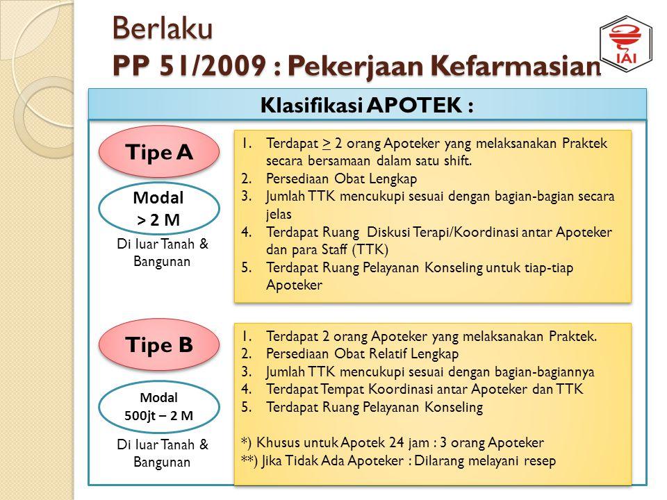 Berlaku PP 51/2009 : Pekerjaan Kefarmasian