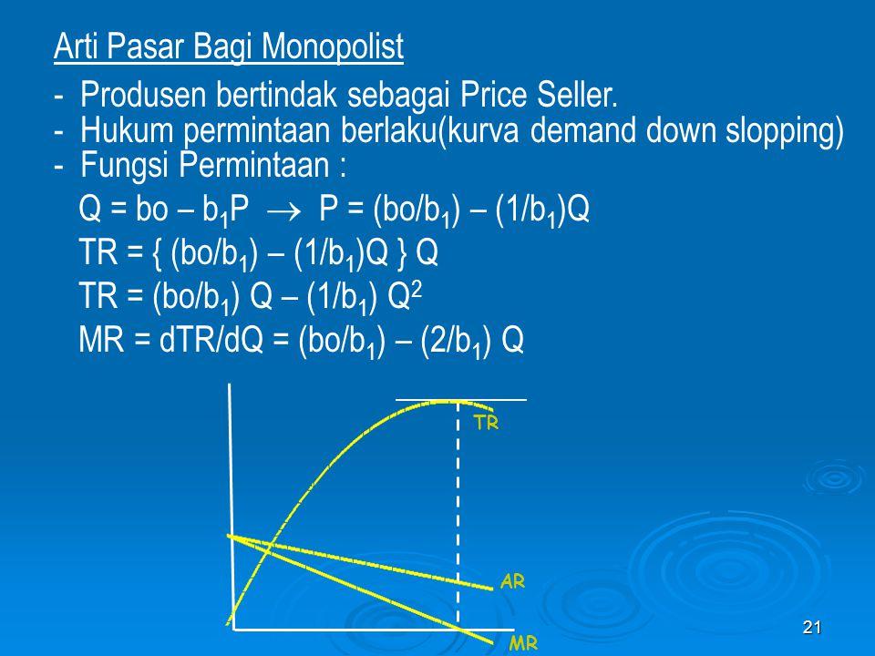 Arti Pasar Bagi Monopolist - Produsen bertindak sebagai Price Seller.