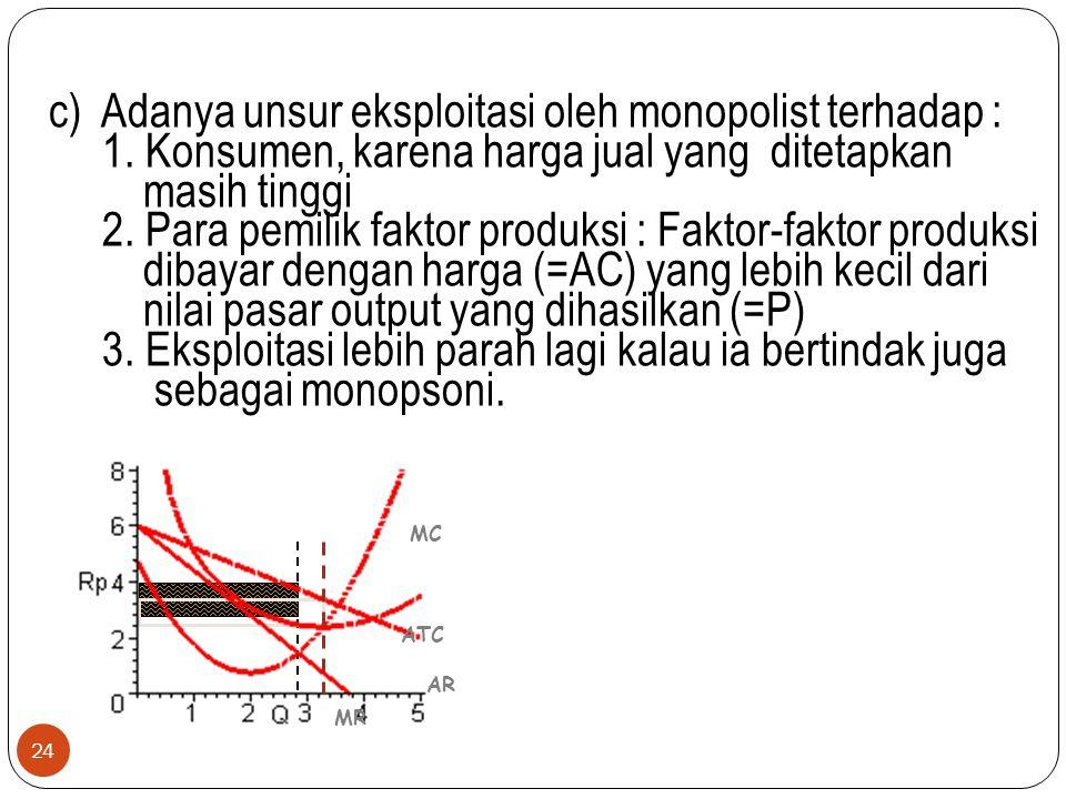c) Adanya unsur eksploitasi oleh monopolist terhadap :