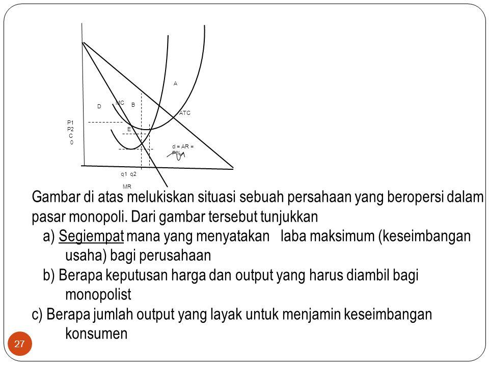 A MC. D. B. ATC. P1. P2. C. E. d = AR = P% q1 q2.
