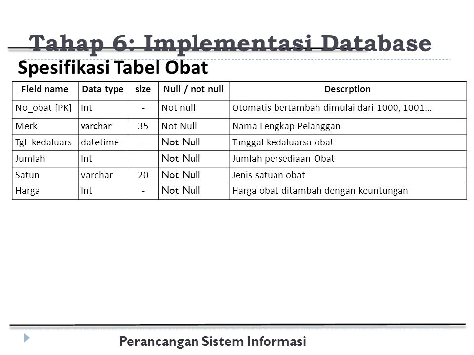 Tahap 6: Implementasi Database