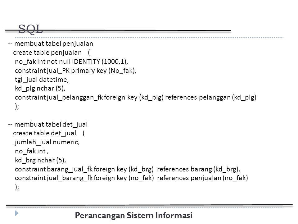 SQL -- membuat tabel penjualan create table penjualan (