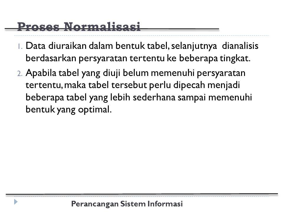 Proses Normalisasi Data diuraikan dalam bentuk tabel, selanjutnya dianalisis berdasarkan persyaratan tertentu ke beberapa tingkat.