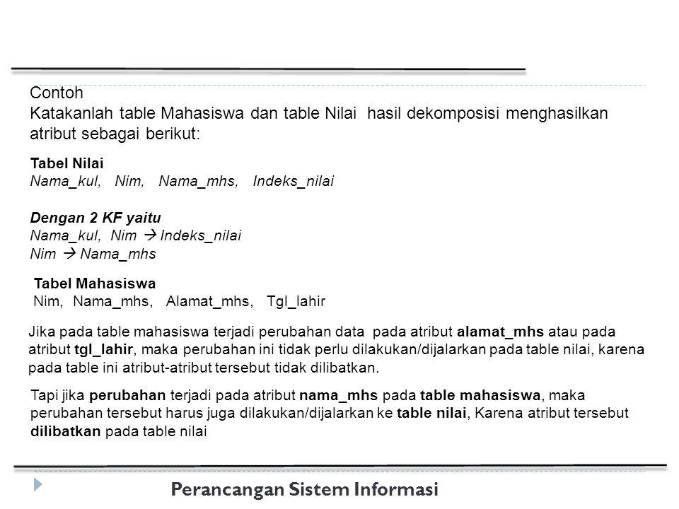 Contoh Katakanlah table Mahasiswa dan table Nilai hasil dekomposisi menghasilkan atribut sebagai berikut: