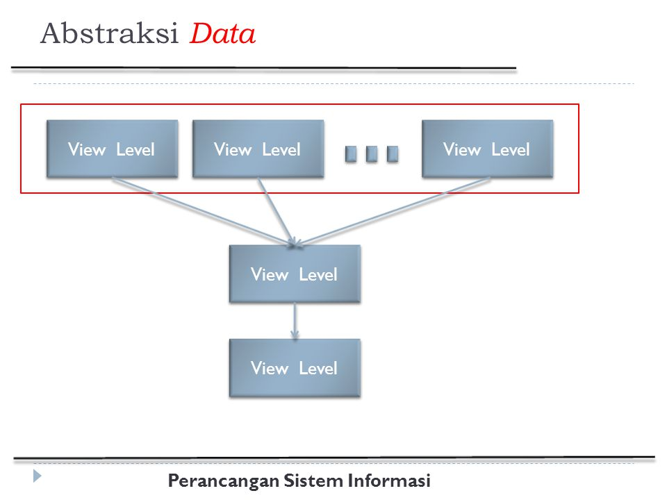 Abstraksi Data View Level View Level View Level View Level View Level