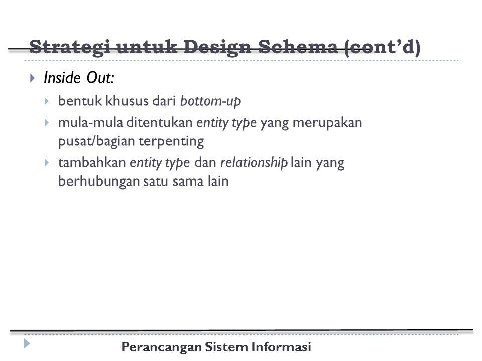 Strategi untuk Design Schema (cont'd)