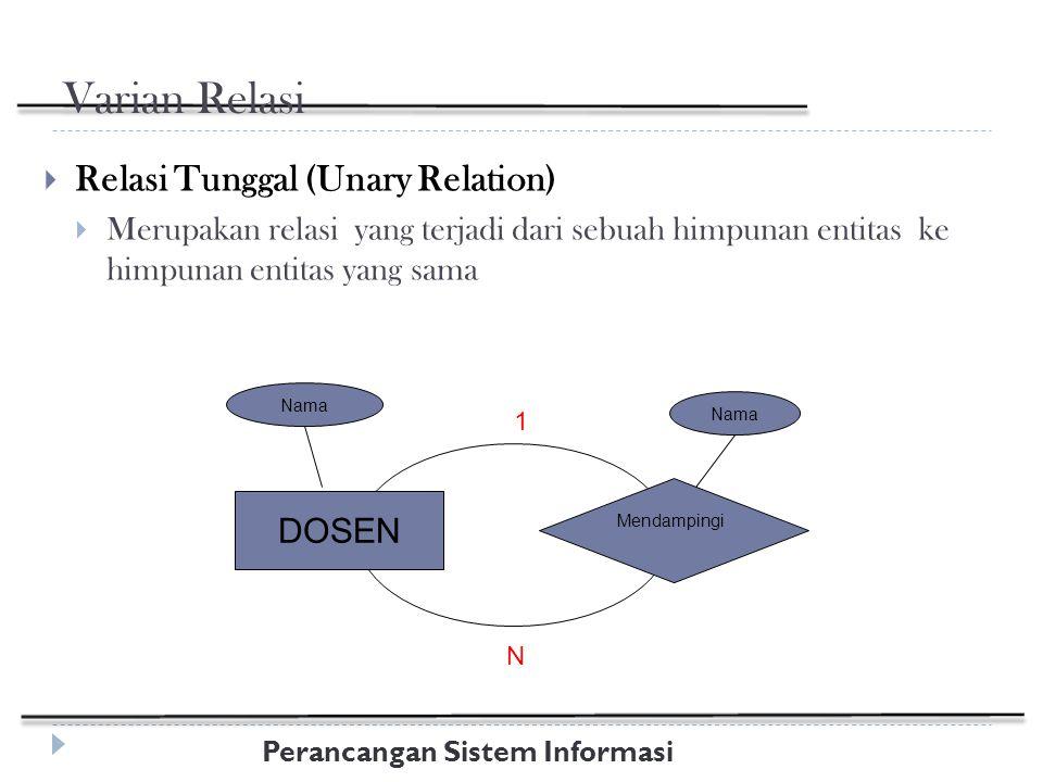 Varian Relasi Relasi Tunggal (Unary Relation) DOSEN