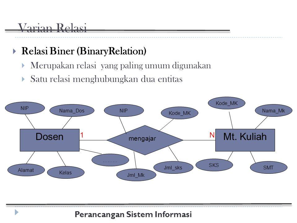 Varian Relasi Relasi Biner (BinaryRelation)