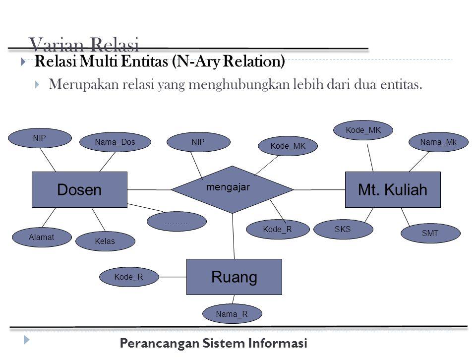 Varian Relasi Relasi Multi Entitas (N-Ary Relation) Dosen Mt. Kuliah