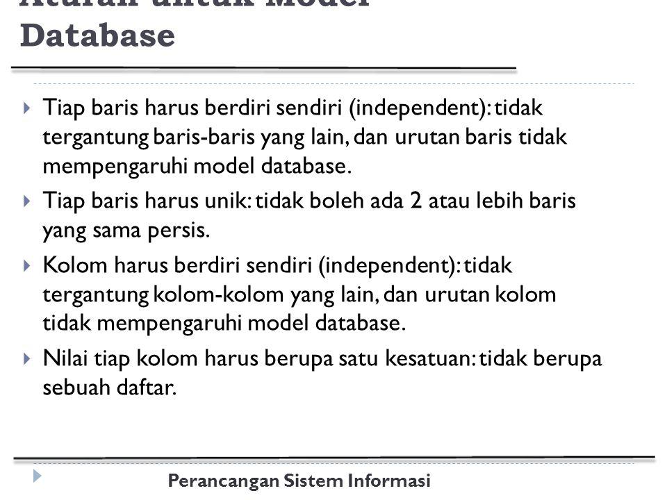 Aturan untuk Model Database